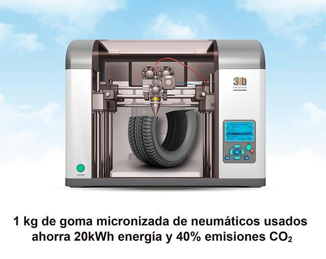 tnu-impresora-3d